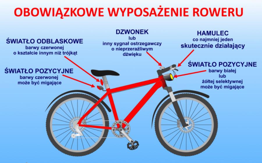 """Wyposażenie roweru """"Twój rower – Twoja własność"""""""