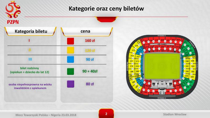 Kategorie i ceny biletów na mecz Polska - Nigeria 23 marca 2018 r. we Wrocławiu, autor: PZPN