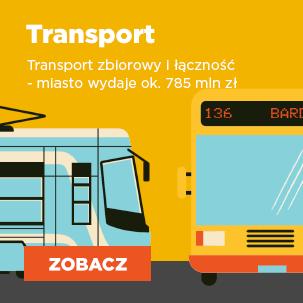 Transport zbiorowy i łączność