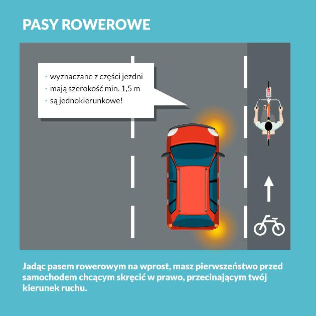 Pas rowerowy infografika