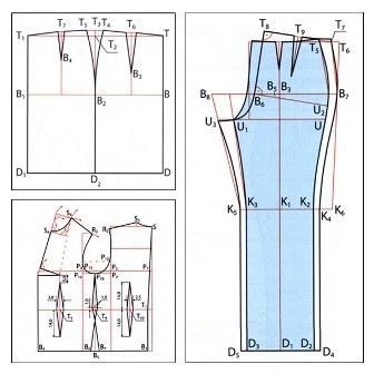 Weekendowy kurs konstrukcji i modelowania odzieży