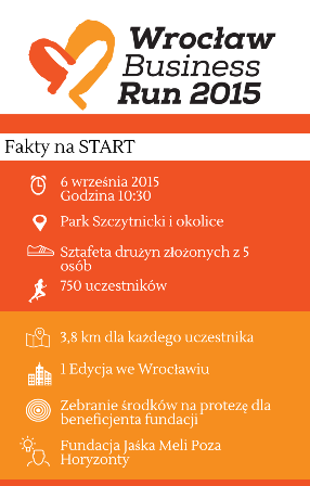 Wrocław Business Run 2015