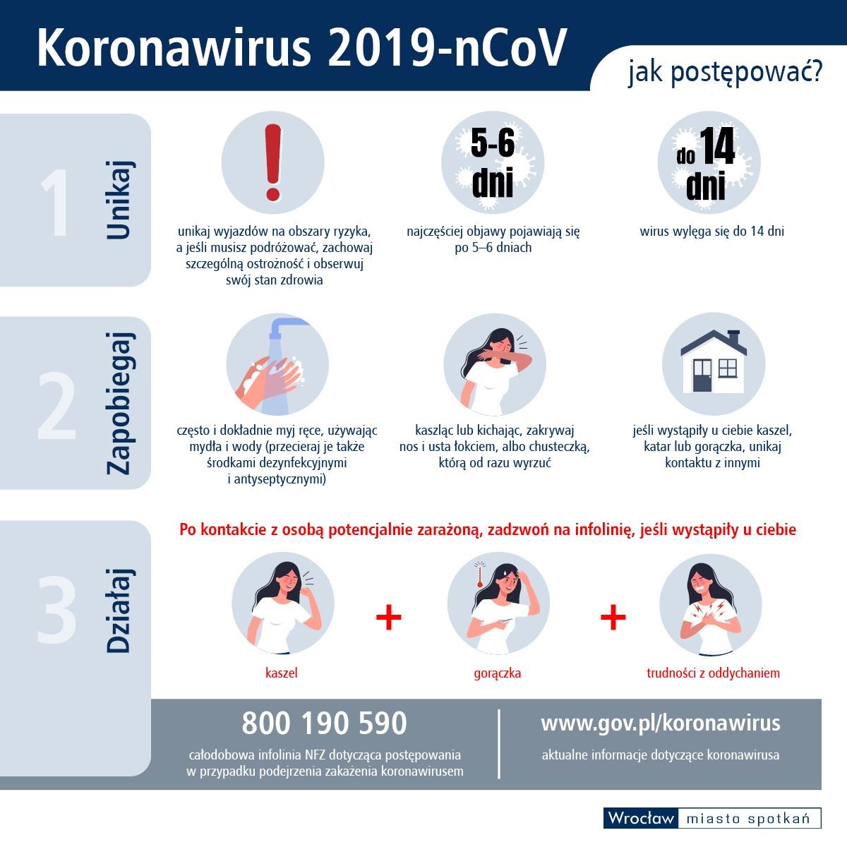 Koronawirus: informacje i zalecenia | www.wroclaw.pl
