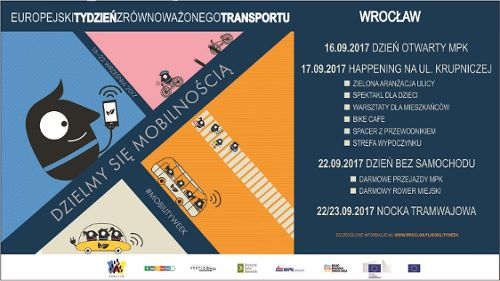 European Sustainable Mobility Day