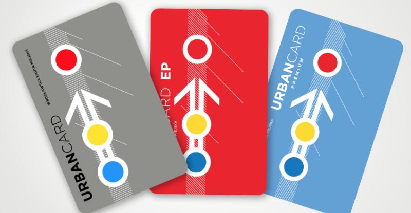 Grafika przedstawia kartę Urbancard, Urbancard EP oraz Urabncard premium