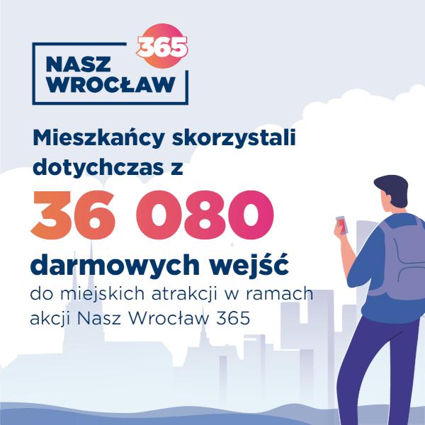Mieszkańcy skorzystali dotychczas z 36 080 darmowych wejść w ramach akcji Nasz Wrocław 365