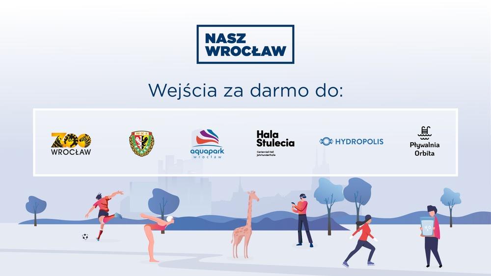 Grafika przedstawia darmowe wejścia do: Zoo wrocław, WKS, Aquapark wrocław, Hala Stulecia, Hydropolis oraz Pływalnia Orbita